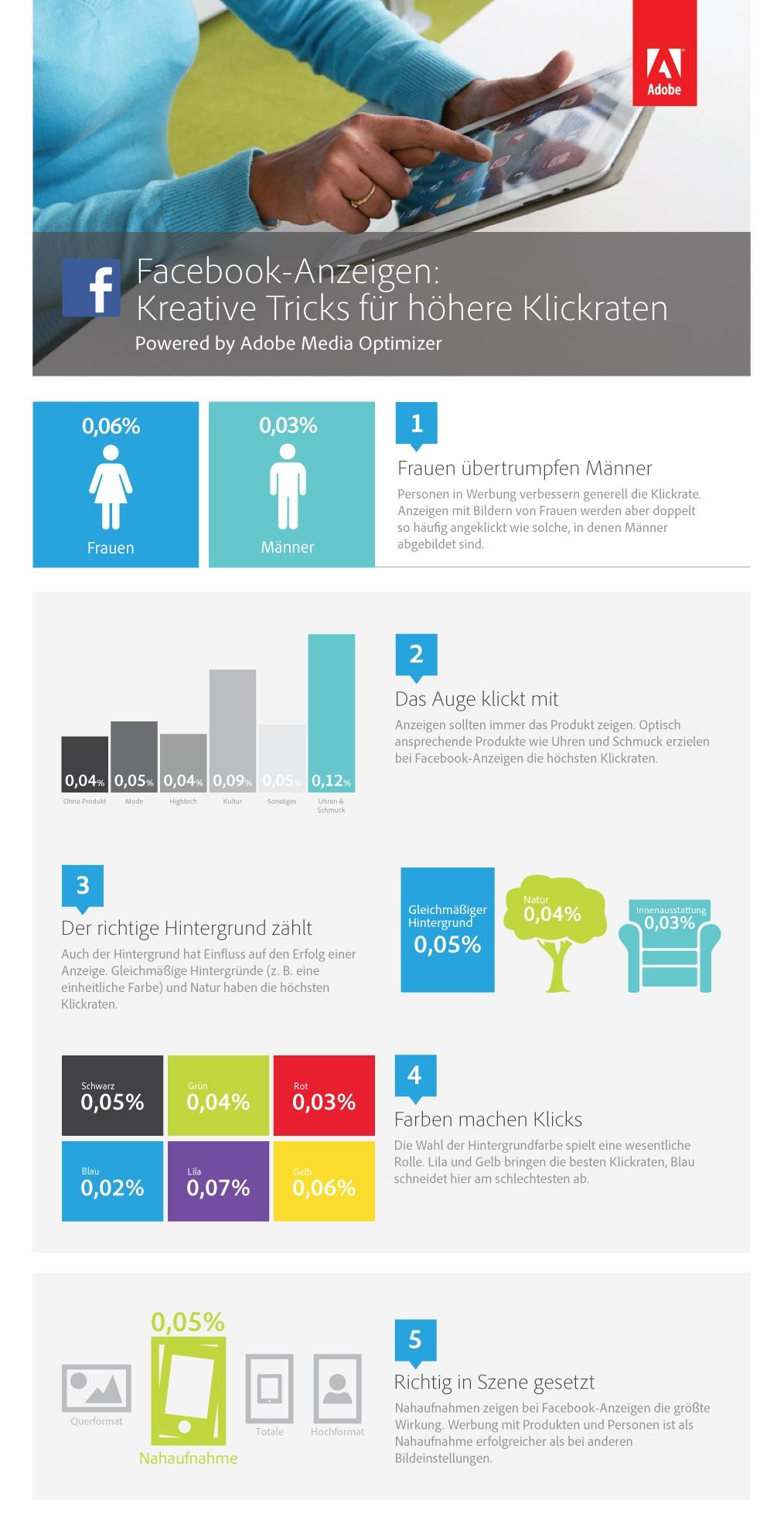 der perfekte Facebook Beitrag - Infografik 2013