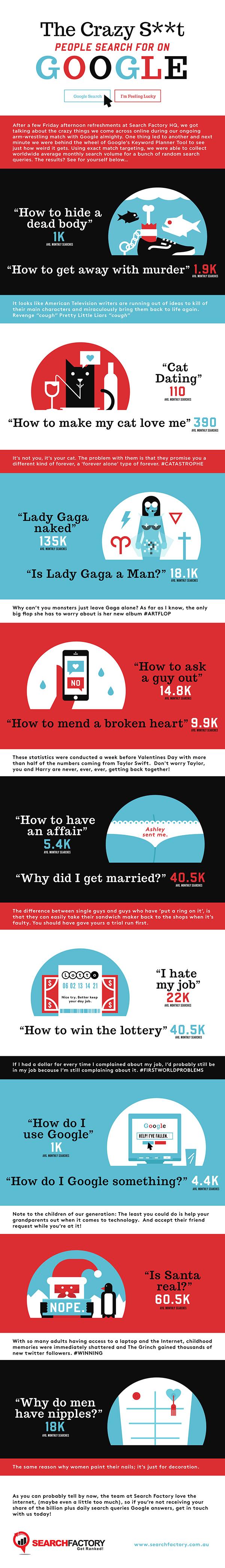 Infografik - Was die Leute so bei Google suchen