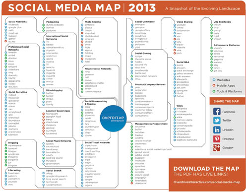 social-media-map-2013